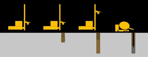 Pali di fondazione e micropali a pressione