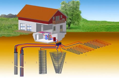 Sonde geotermiche: funzione e costi